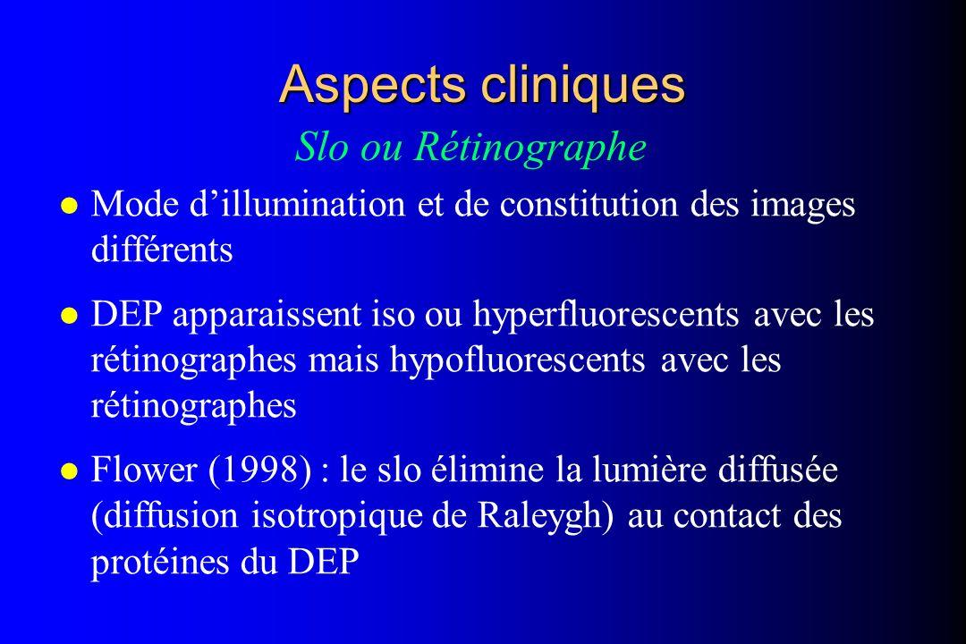 Aspects cliniques Slo ou Rétinographe