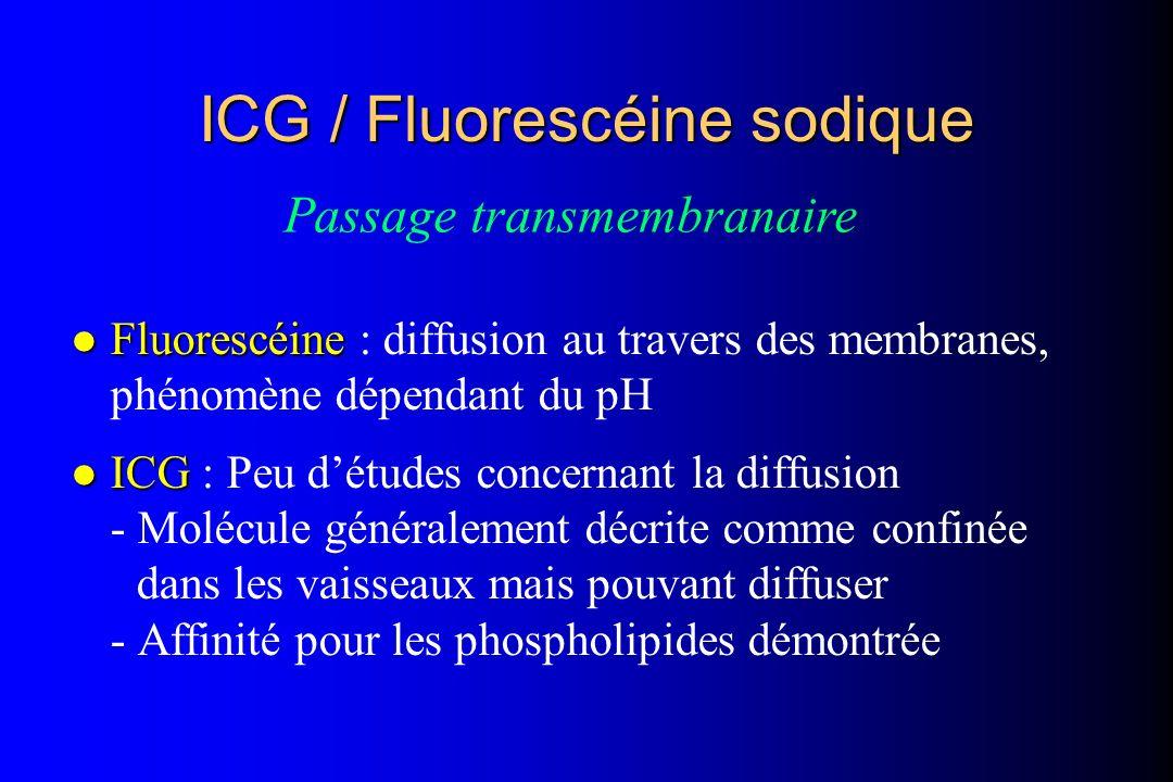 ICG / Fluorescéine sodique