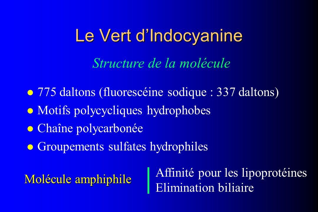 Le Vert d'Indocyanine Structure de la molécule