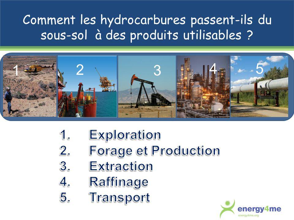1 2 3 4 5 Exploration Forage et Production Extraction Raffinage
