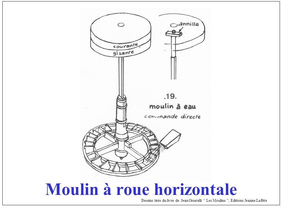 Moulin à roue horizontale