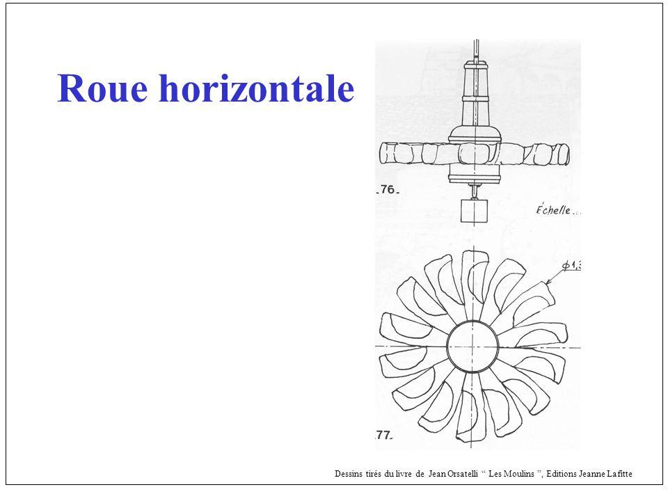 Roue horizontale Dessins tirés du livre de Jean Orsatelli Les Moulins , Editions Jeanne Lafitte