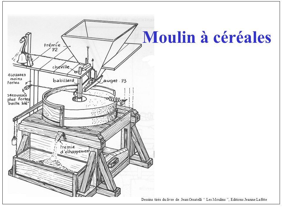 Moulin à céréales Dessins tirés du livre de Jean Orsatelli Les Moulins , Editions Jeanne Lafitte.