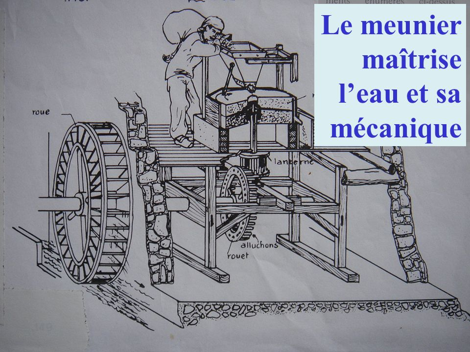 Le meunier maîtrise l'eau et sa mécanique