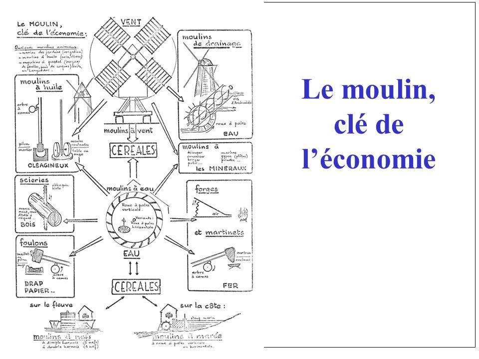 Le moulin, clé de l'économie