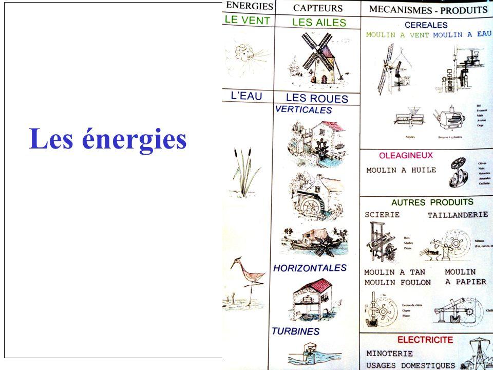 Les énergies Toutes ces activités humaines ont contribué à façonner le paysage.