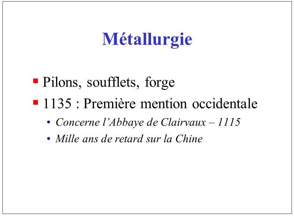 Métallurgie Pilons, soufflets, forge
