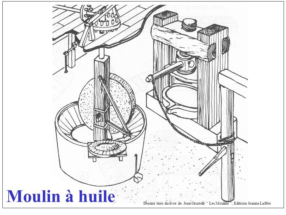 Moulin à huile Dessins tirés du livre de Jean Orsatelli Les Moulins , Editions Jeanne Lafitte