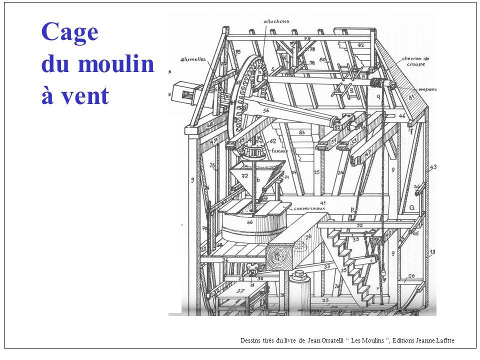Cage du moulin à vent Dessins tirés du livre de Jean Orsatelli Les Moulins , Editions Jeanne Lafitte.