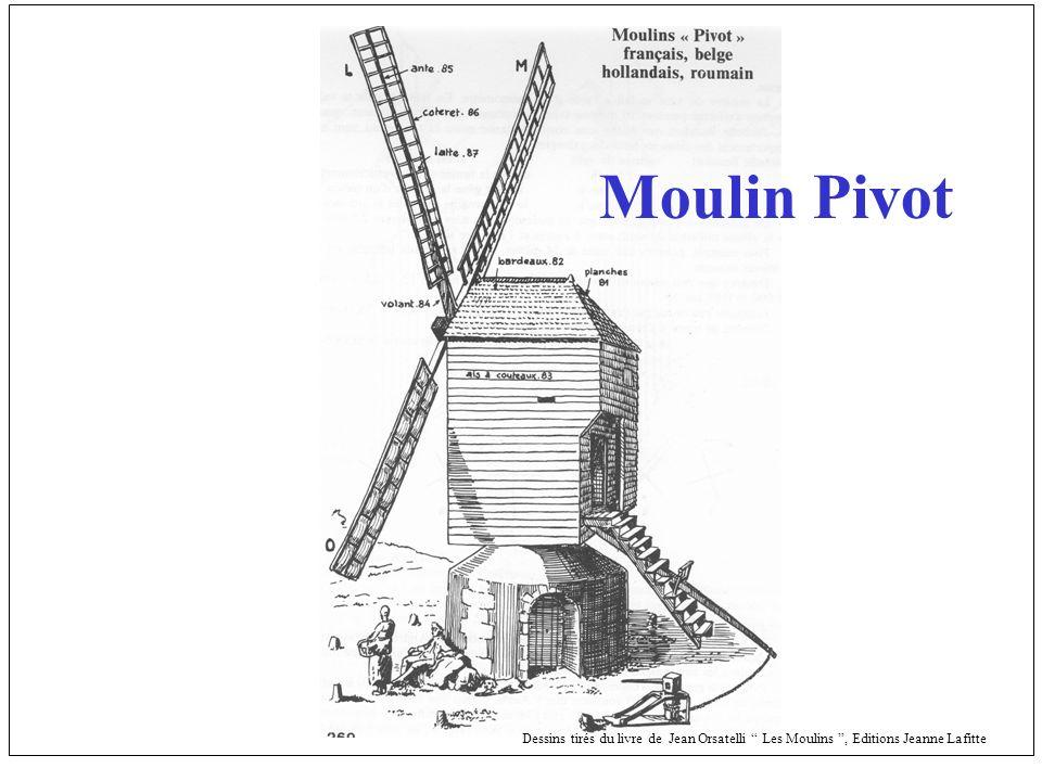 Moulin Pivot Dessins tirés du livre de Jean Orsatelli Les Moulins , Editions Jeanne Lafitte