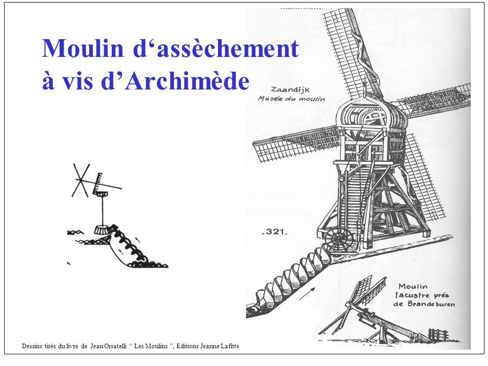 Moulin d'assèchement à vis d'Archimède