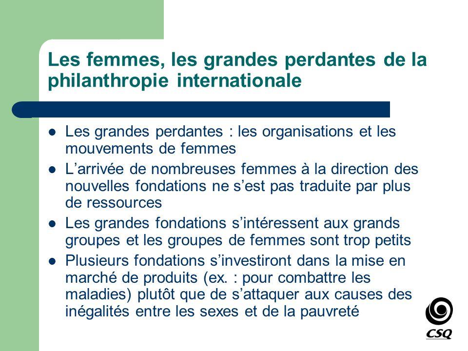 Les femmes, les grandes perdantes de la philanthropie internationale