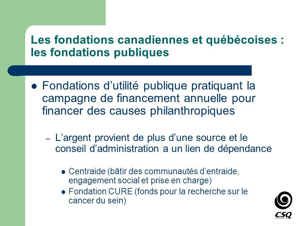 Les fondations canadiennes et québécoises : les fondations publiques