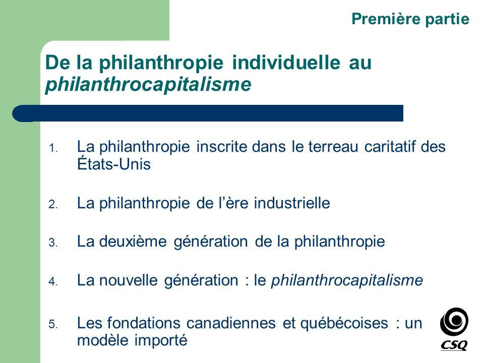 De la philanthropie individuelle au philanthrocapitalisme