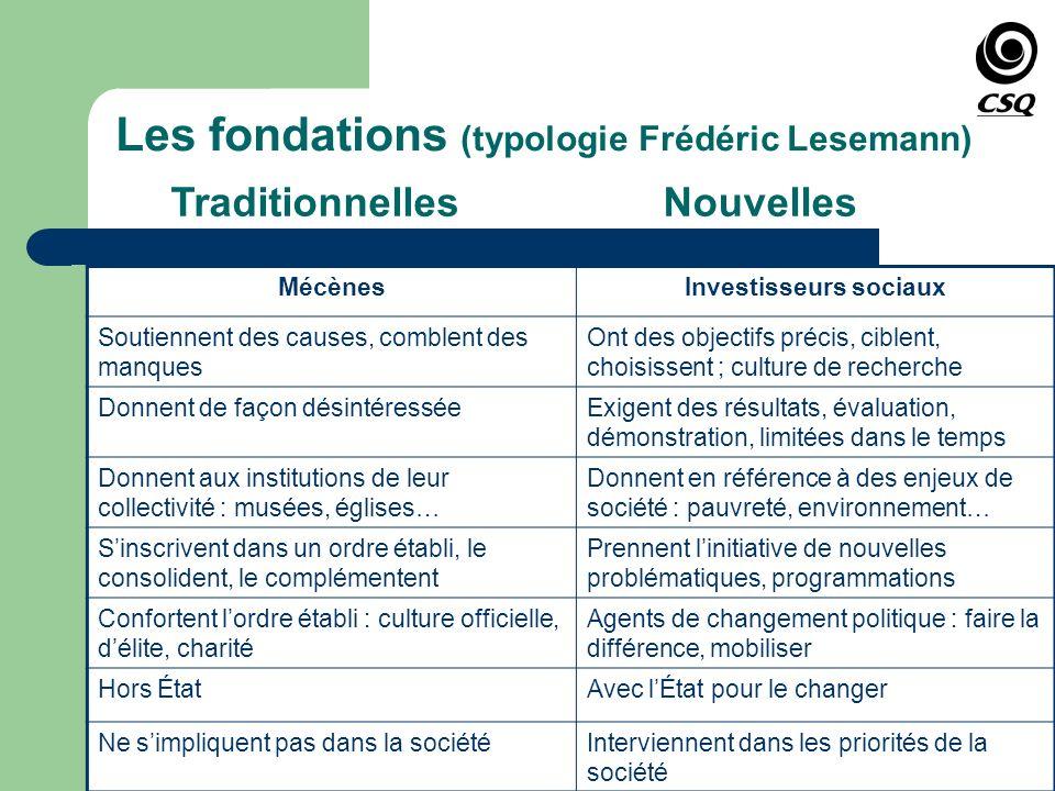 Les fondations (typologie Frédéric Lesemann)