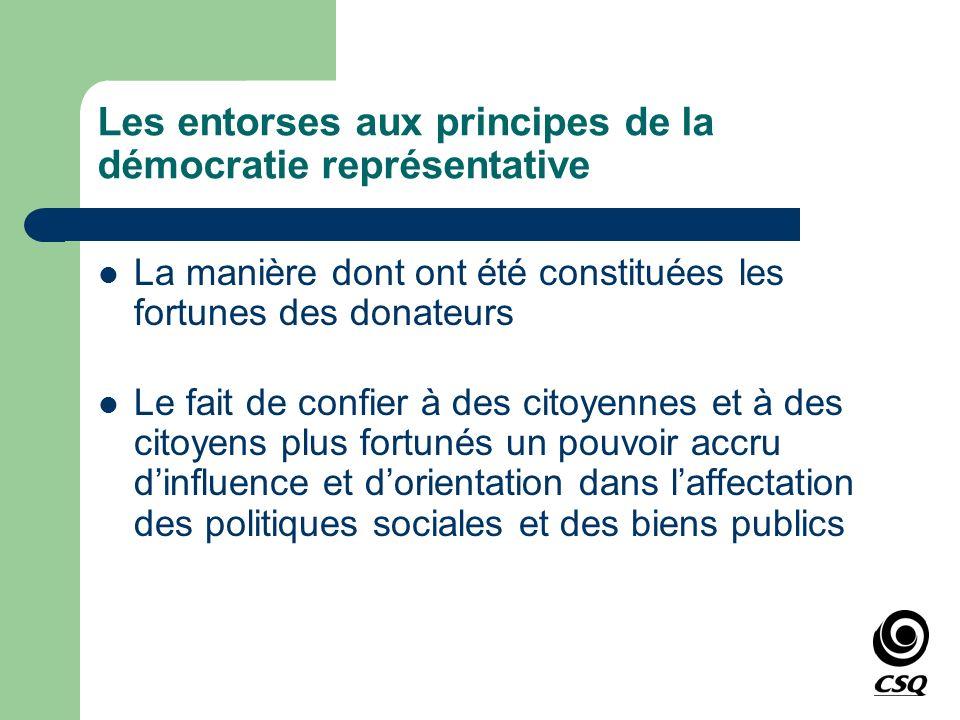 Les entorses aux principes de la démocratie représentative