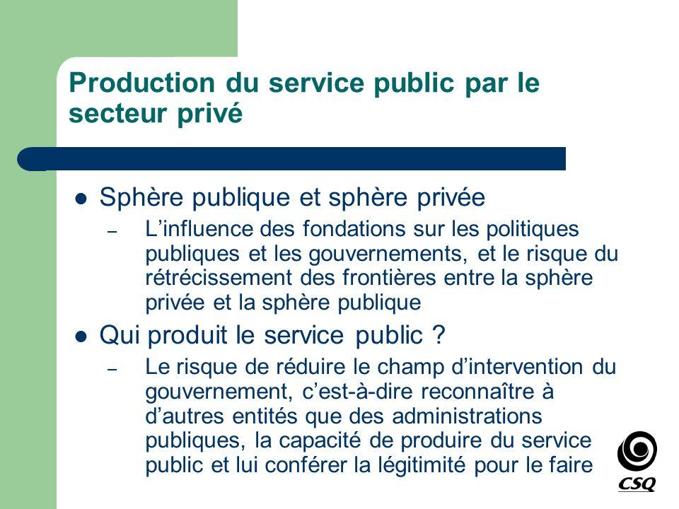 Production du service public par le secteur privé