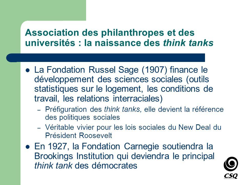 Association des philanthropes et des universités : la naissance des think tanks