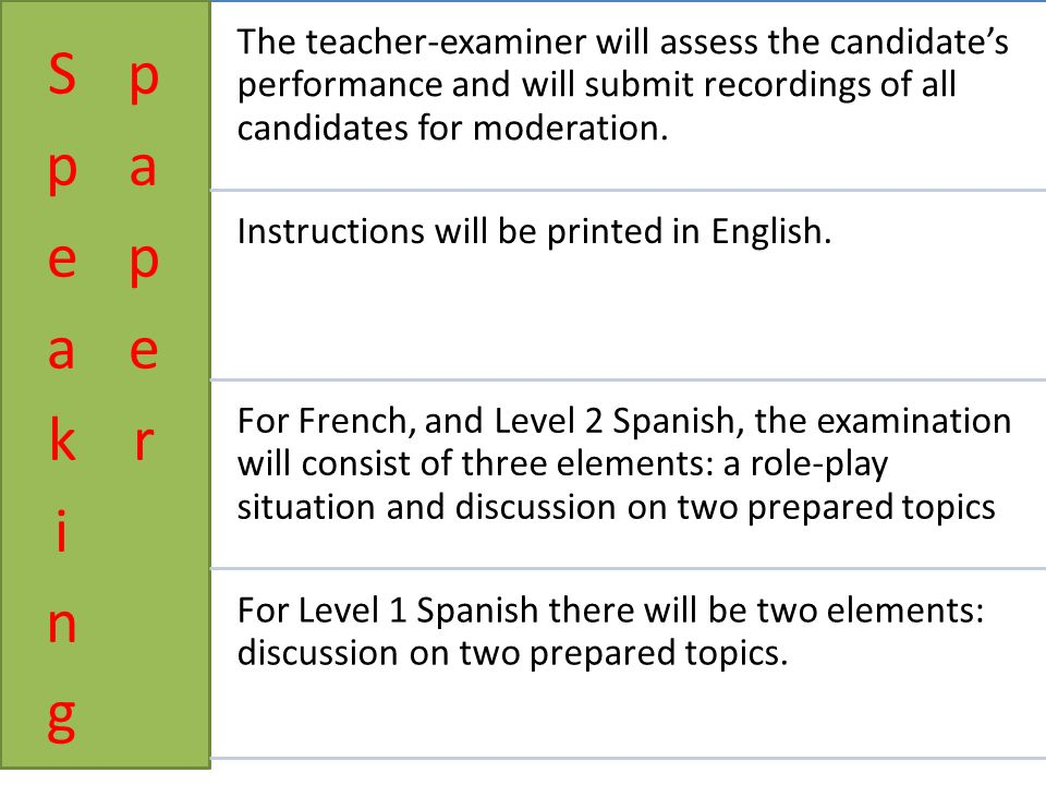 Speaking paperThe teacher-examiner will assess the candidate's performance and will submit recordings of all candidates for moderation.