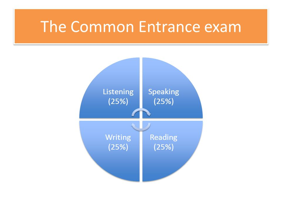 The Common Entrance exam