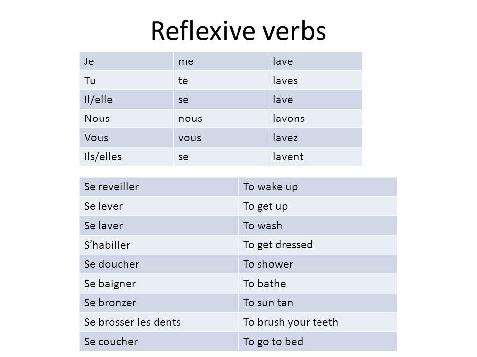 Reflexive verbs Je me lave Tu te laves Il/elle se Nous nous lavons