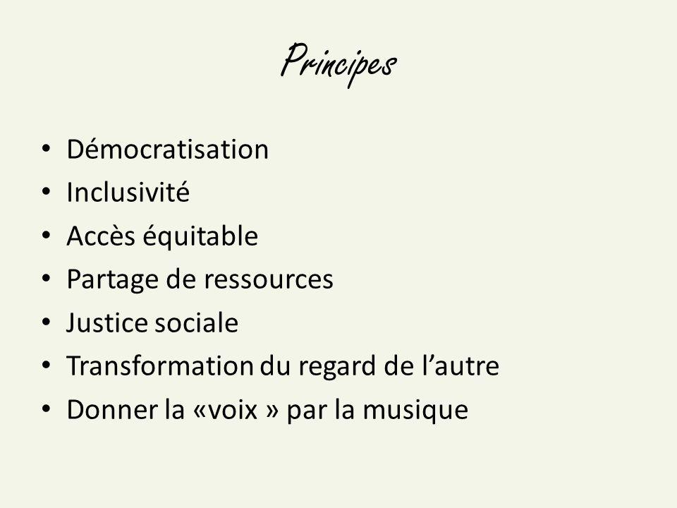 Principes Démocratisation Inclusivité Accès équitable