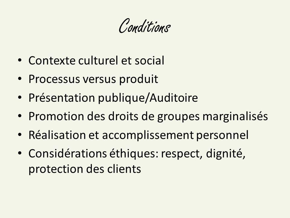 Conditions Contexte culturel et social Processus versus produit