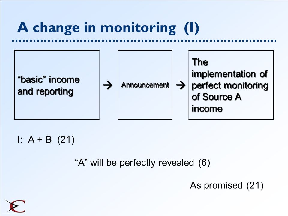 A change in monitoring (I)