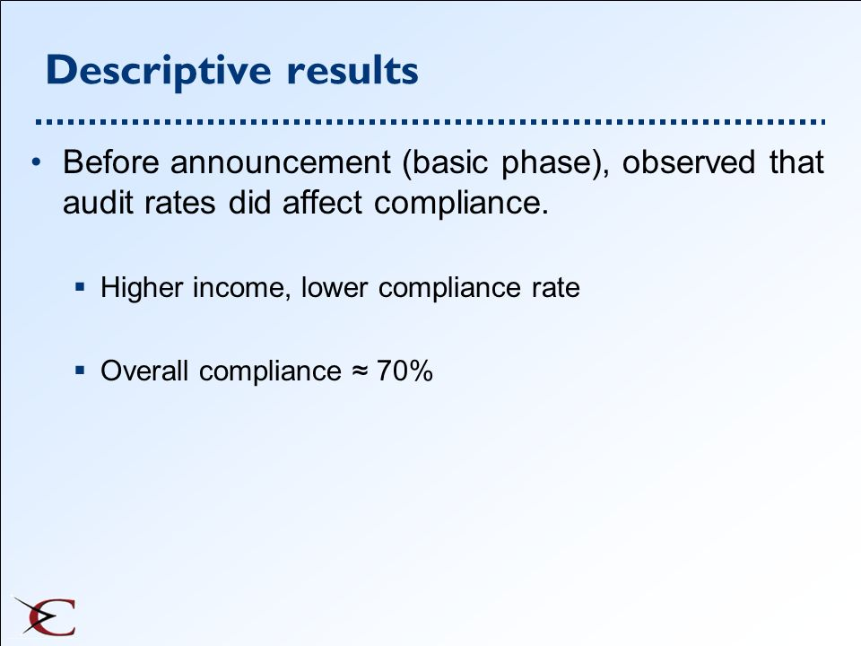 Descriptive results Before announcement (basic phase), observed that audit rates did affect compliance.