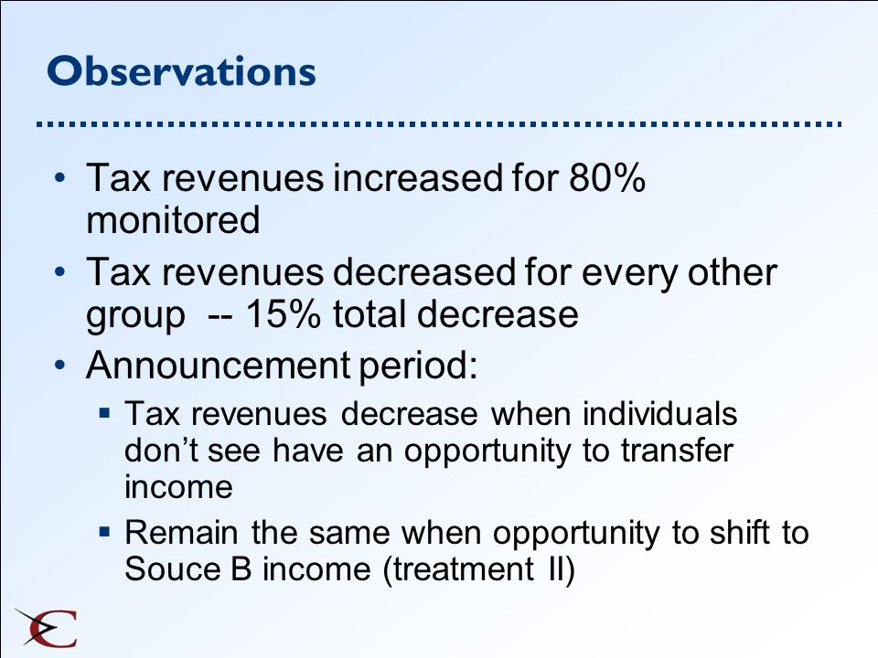Observations Tax revenues increased for 80% monitored