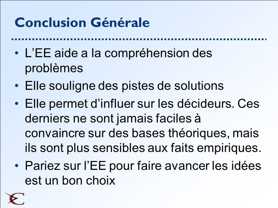 Conclusion Générale L'EE aide a la compréhension des problèmes
