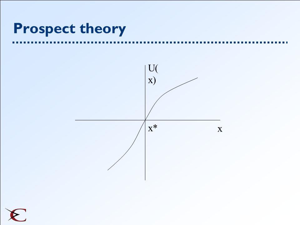 Prospect theory x* U(x) x