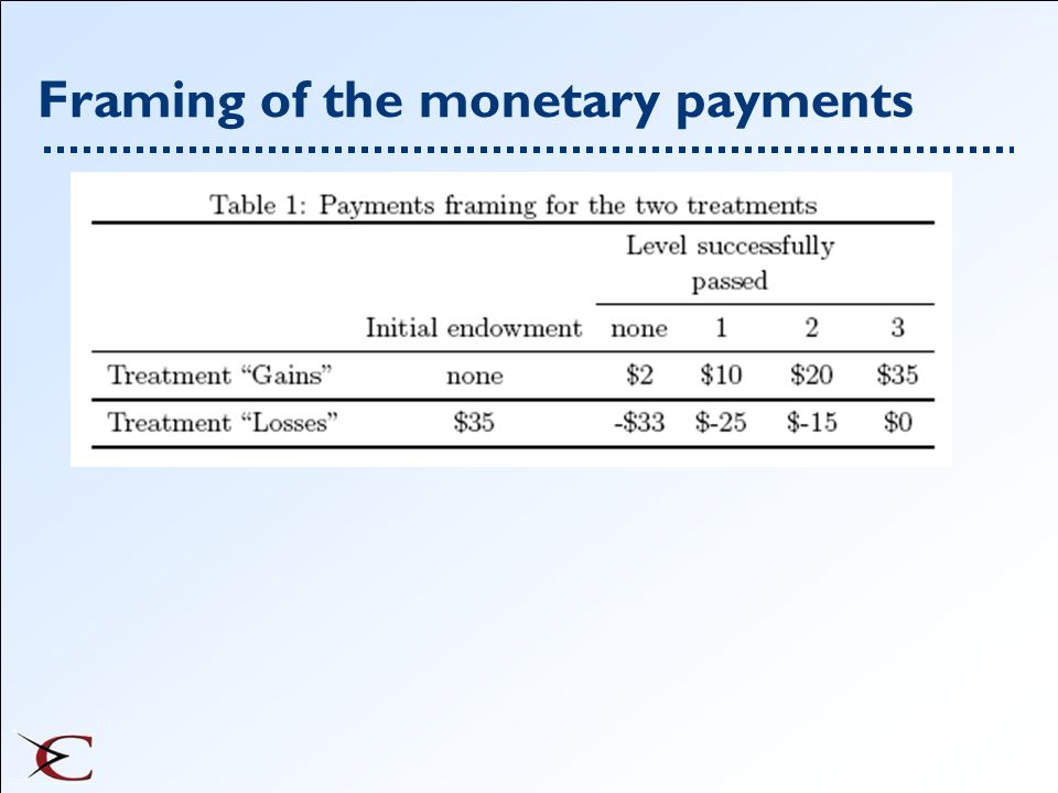 Framing of the monetary payments