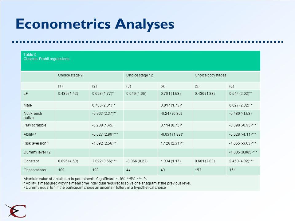 Econometrics Analyses