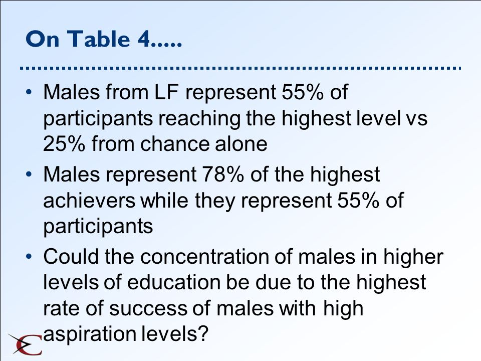On Table 4..... Males from LF represent 55% of participants reaching the highest level vs 25% from chance alone.