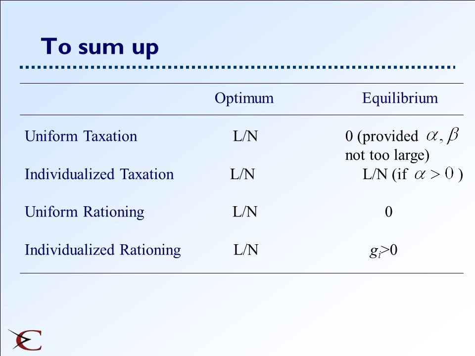 To sum up Optimum Equilibrium Uniform Taxation L/N 0 (provided
