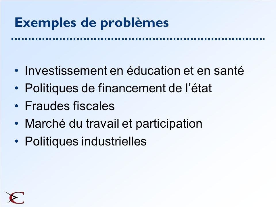 Exemples de problèmes Investissement en éducation et en santé