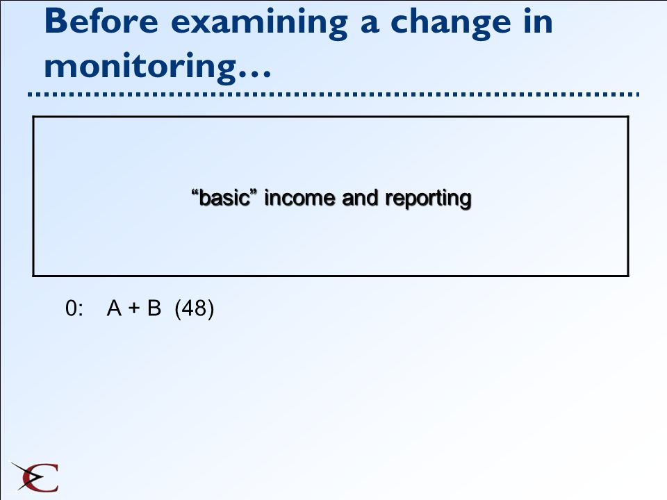 Before examining a change in monitoring…
