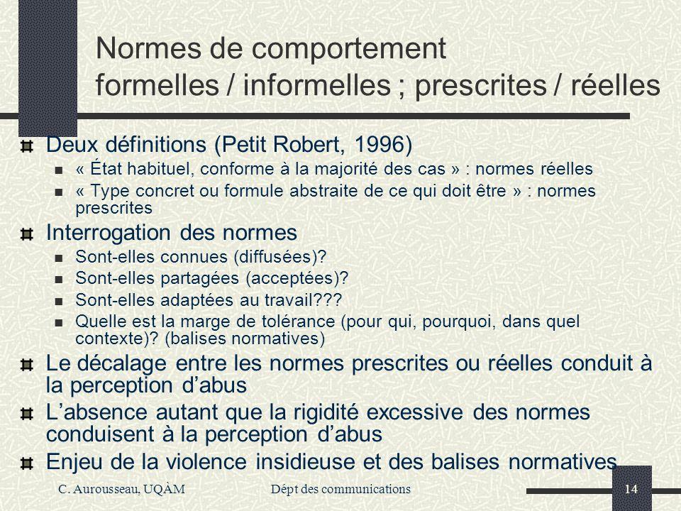 Normes de comportement formelles / informelles ; prescrites / réelles