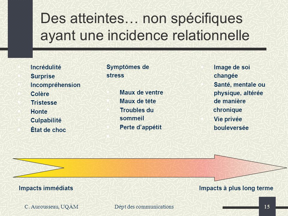 Des atteintes… non spécifiques ayant une incidence relationnelle