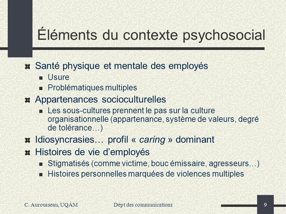 Éléments du contexte psychosocial