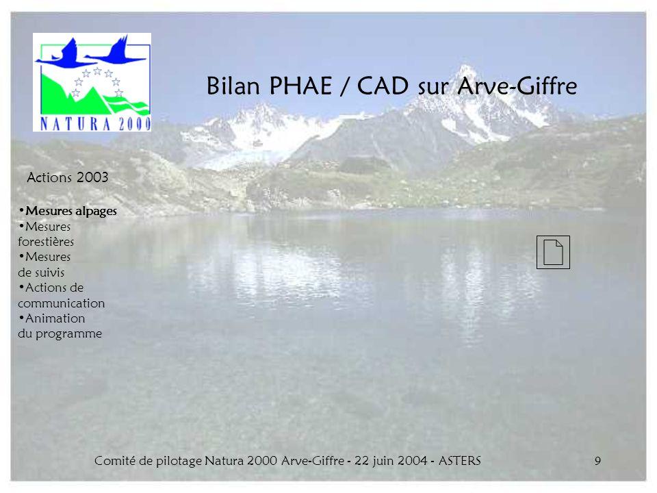 Bilan PHAE / CAD sur Arve-Giffre