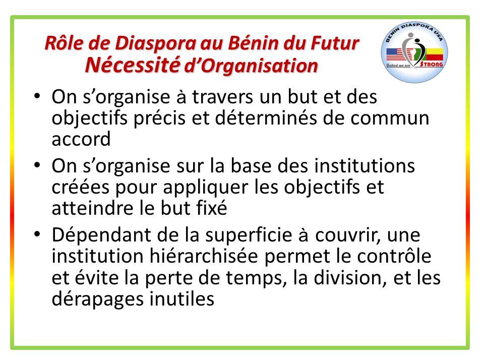 Rôle de Diaspora au Bénin du Futur Nécessité d'Organisation