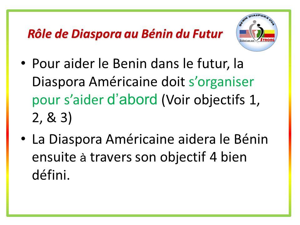 Rôle de Diaspora au Bénin du Futur