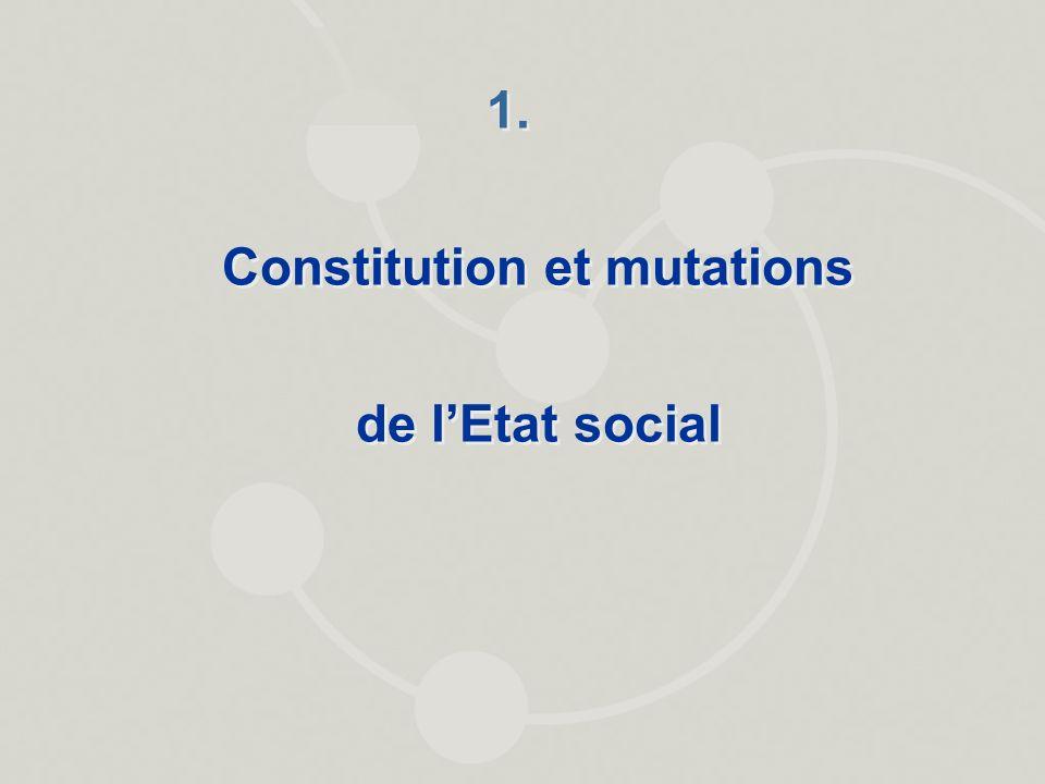 Constitution et mutations de l'Etat social
