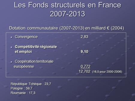 Les Fonds structurels en France