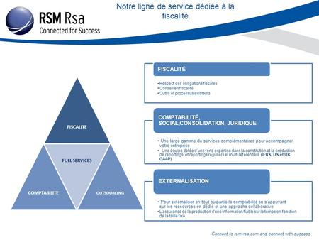 Connect to rsm-rsa.com and connect with success Notre ligne de service dédiée à la fiscalité FISCALITECOMPTABILITE FULL SERVICES OUTSOURCING Respect des.