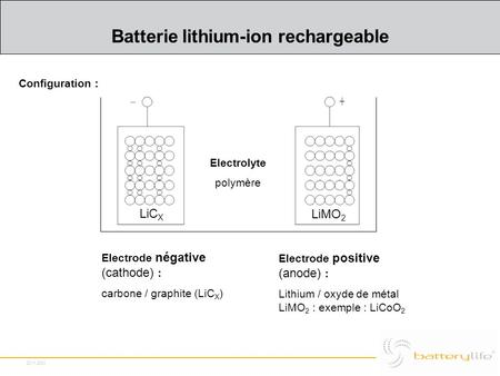 Batterie lithium-ion rechargeable