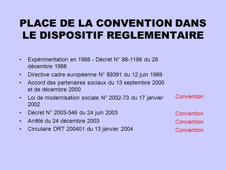 PLACE DE LA CONVENTION DANS LE DISPOSITIF REGLEMENTAIRE