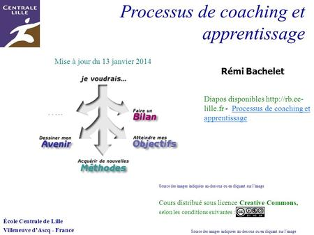 Processus de coaching et apprentissage